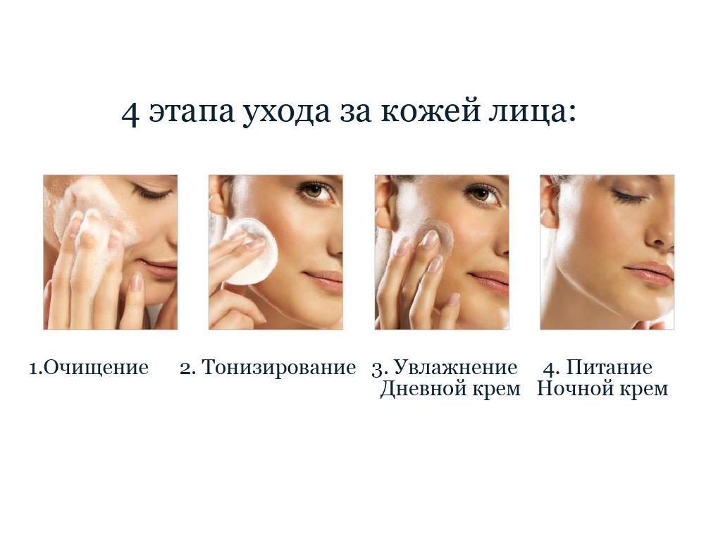 4 этапа ухода