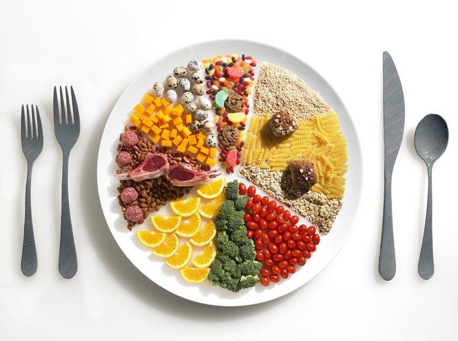 тарелка с едой 1